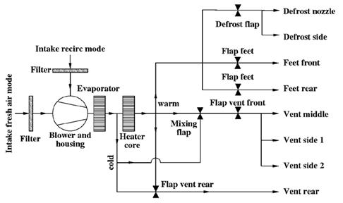 clip_image004_0001 consys consulting system hvac design